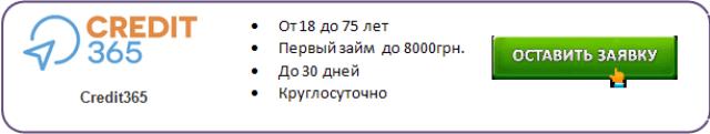 credit365.com.ua личный кабинет