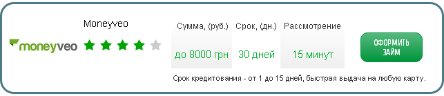 Moneyveo.ua - сервис работает полностью онлайн 24/7