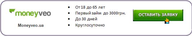 moneyveo ua кредит на банковскую