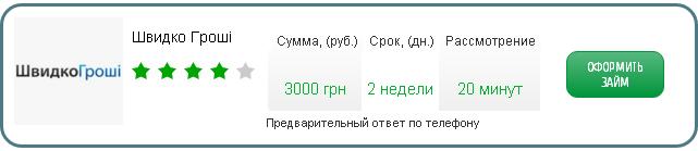 Швыдко Гроши - кредиты наличными до зарплаты