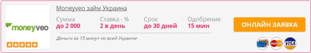 Почему стоит взять кредит онлайн на банковскую карту в Украине за 15 минут?