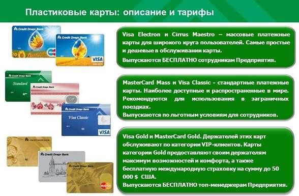 Информационный центр Кредит Банк Киев