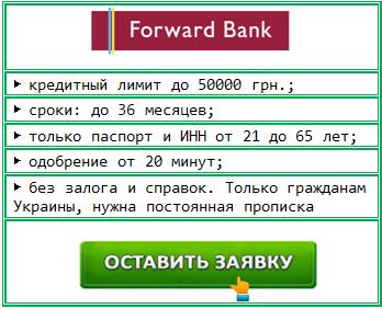 Форвард банк Украина: кредиты, адреса отделений. Горячая линия