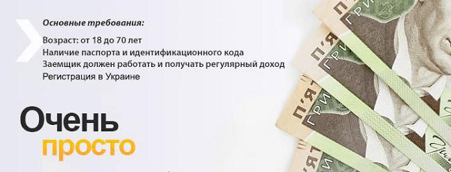 кредит кафе киев отделения