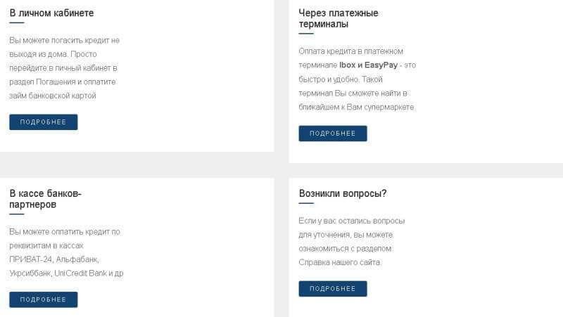 Погашение кредита в финансовой организации Gloriafin (Глория Фин)
